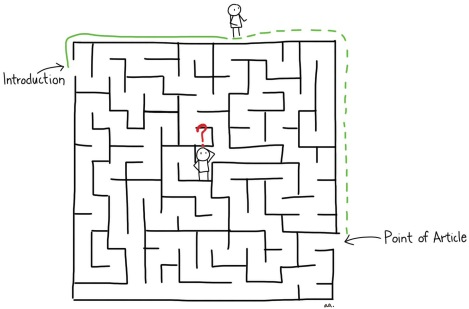 There is a maze that goes from the start of an article to the point of an article. One person is lost inside and the other is going around the outside.