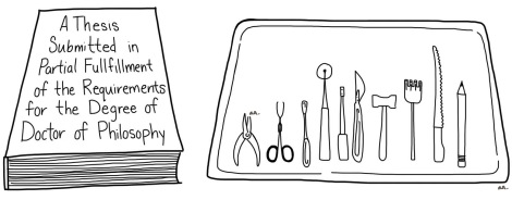 A large PhD thesis is beside a tray filled with surgical instruments.