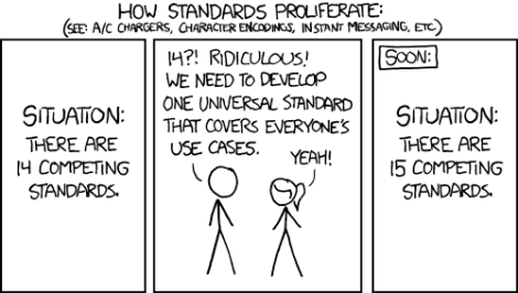 Source: http://xkcd.com/927/ CC-BY-NC-2.5
